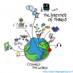 Internet of Things (IoT): How it causes Evolution in Marketing